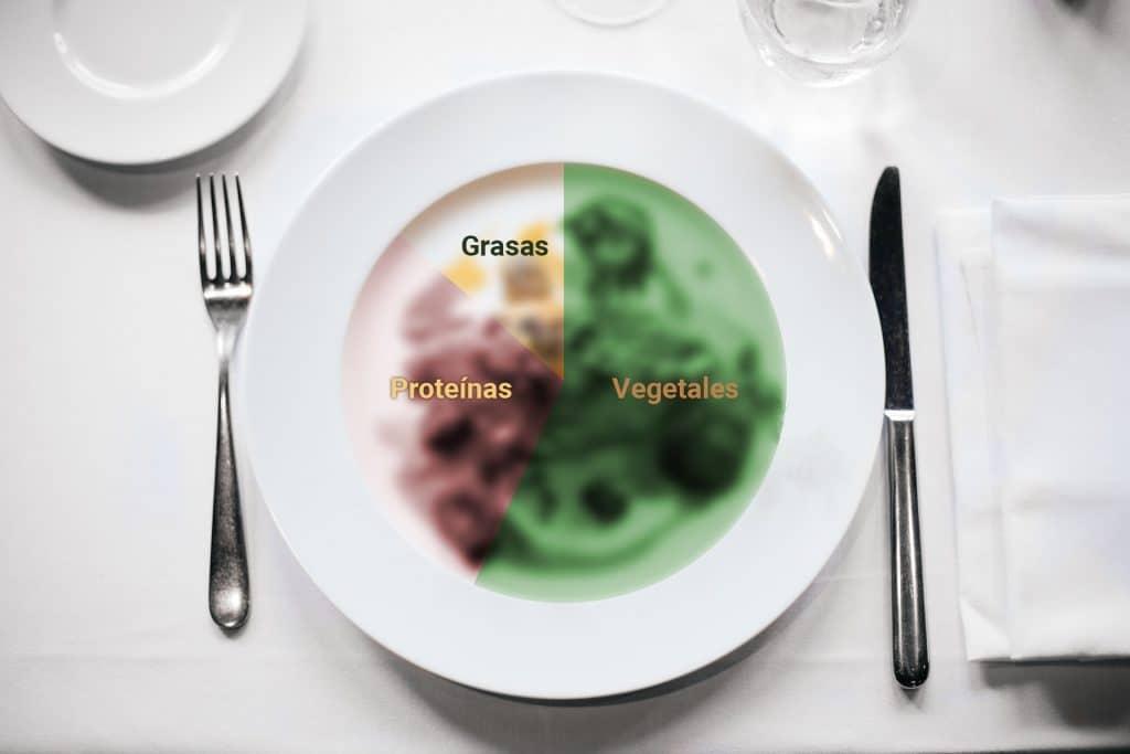 Proporciones de un plato de una comida normal